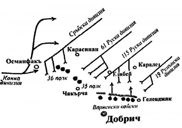 Битката при Добрич